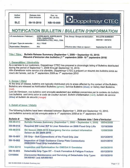 [Image: Bulletin_Release_Summary_-_Sep__102C_2010_pg1.jpg]